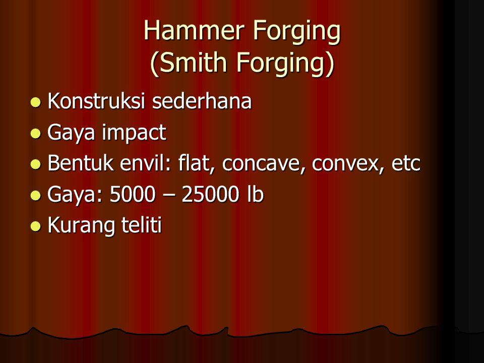 Hammer Forging (Smith Forging)
