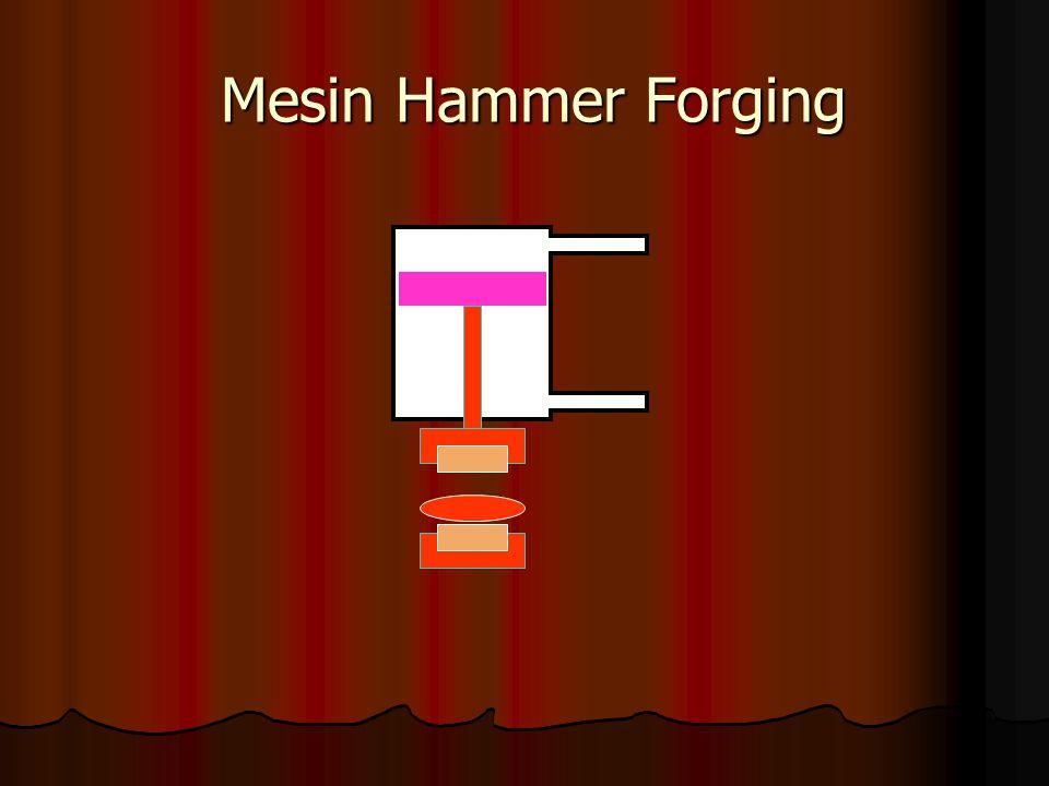 Mesin Hammer Forging