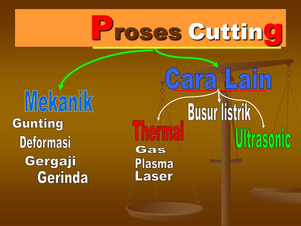 Proses Cutting Cara Lain Mekanik Busur listrik Gunting Thermal