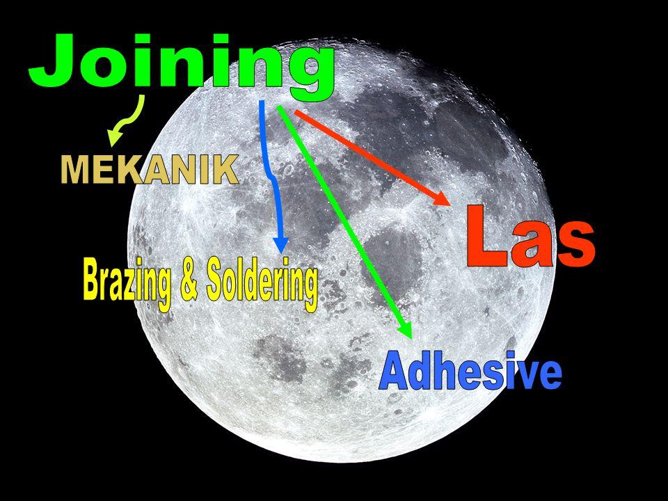 Joining MEKANIK Las Brazing & Soldering Adhesive