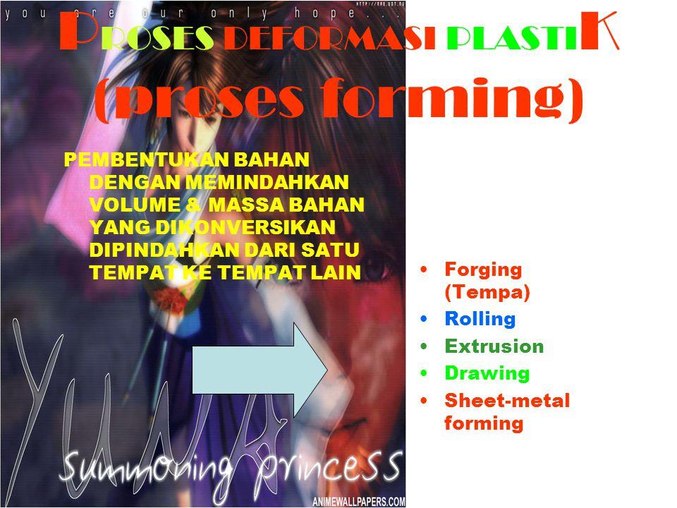 PROSES DEFORMASI PLASTIK (proses forming)