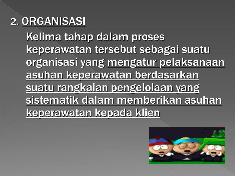 2. ORGANISASI