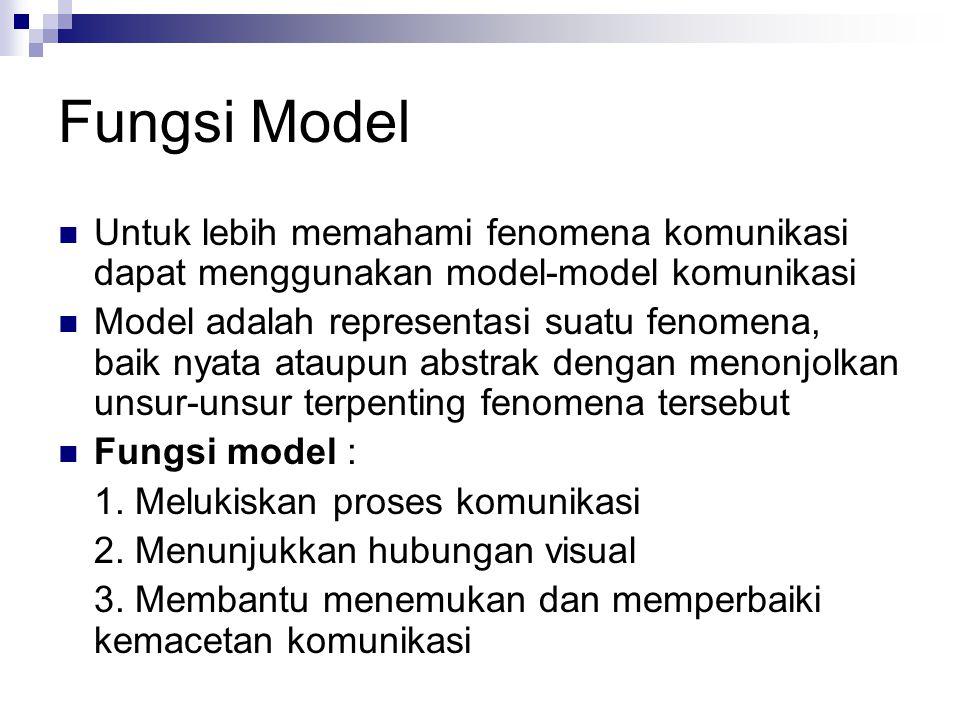 Fungsi Model Untuk lebih memahami fenomena komunikasi dapat menggunakan model-model komunikasi.