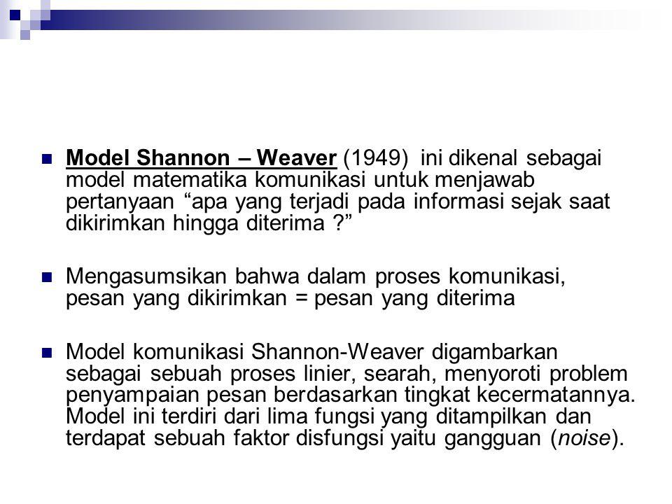 Model Shannon – Weaver (1949) ini dikenal sebagai model matematika komunikasi untuk menjawab pertanyaan apa yang terjadi pada informasi sejak saat dikirimkan hingga diterima