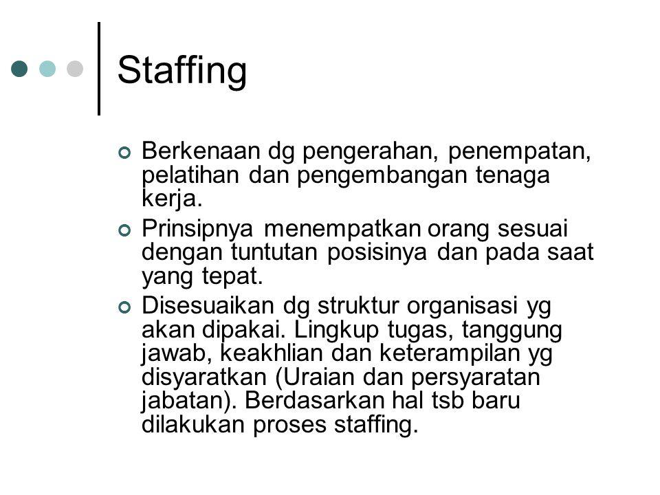 Staffing Berkenaan dg pengerahan, penempatan, pelatihan dan pengembangan tenaga kerja.