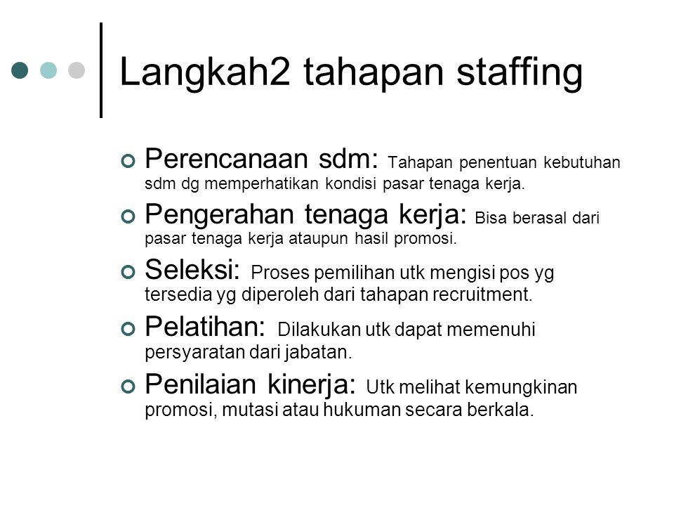 Langkah2 tahapan staffing