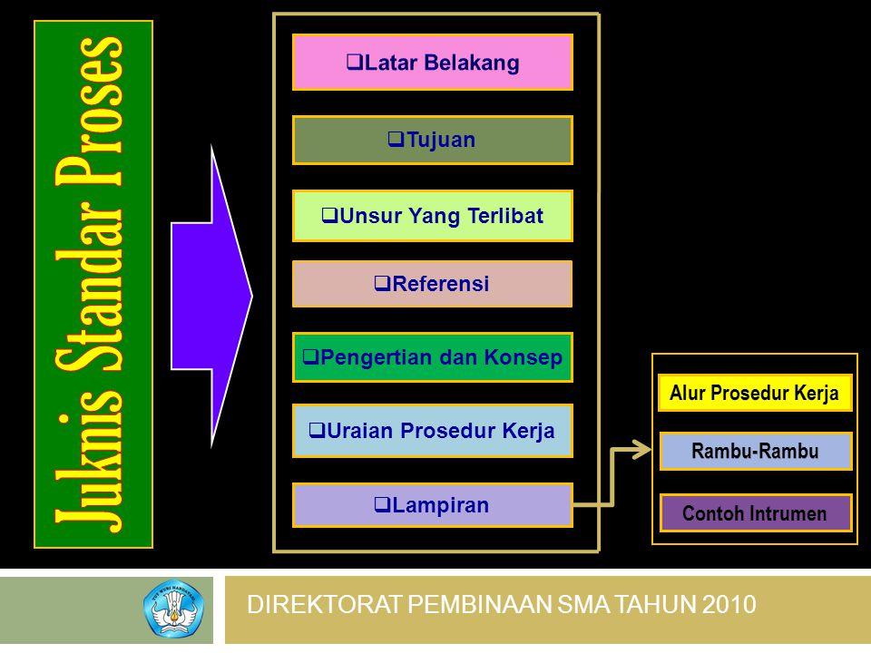 Juknis Standar Proses DIREKTORAT PEMBINAAN SMA TAHUN 2010