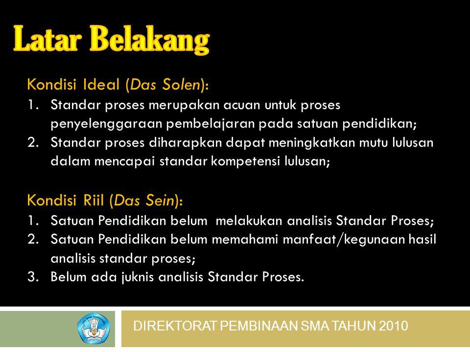 Latar Belakang Kondisi Ideal (Das Solen): Kondisi Riil (Das Sein):