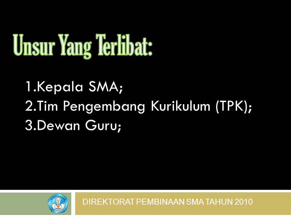 Tim Pengembang Kurikulum (TPK); Dewan Guru;