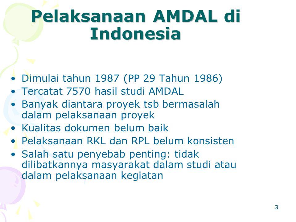 Pelaksanaan AMDAL di Indonesia
