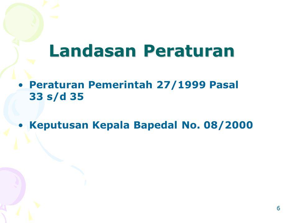 Landasan Peraturan Peraturan Pemerintah 27/1999 Pasal 33 s/d 35