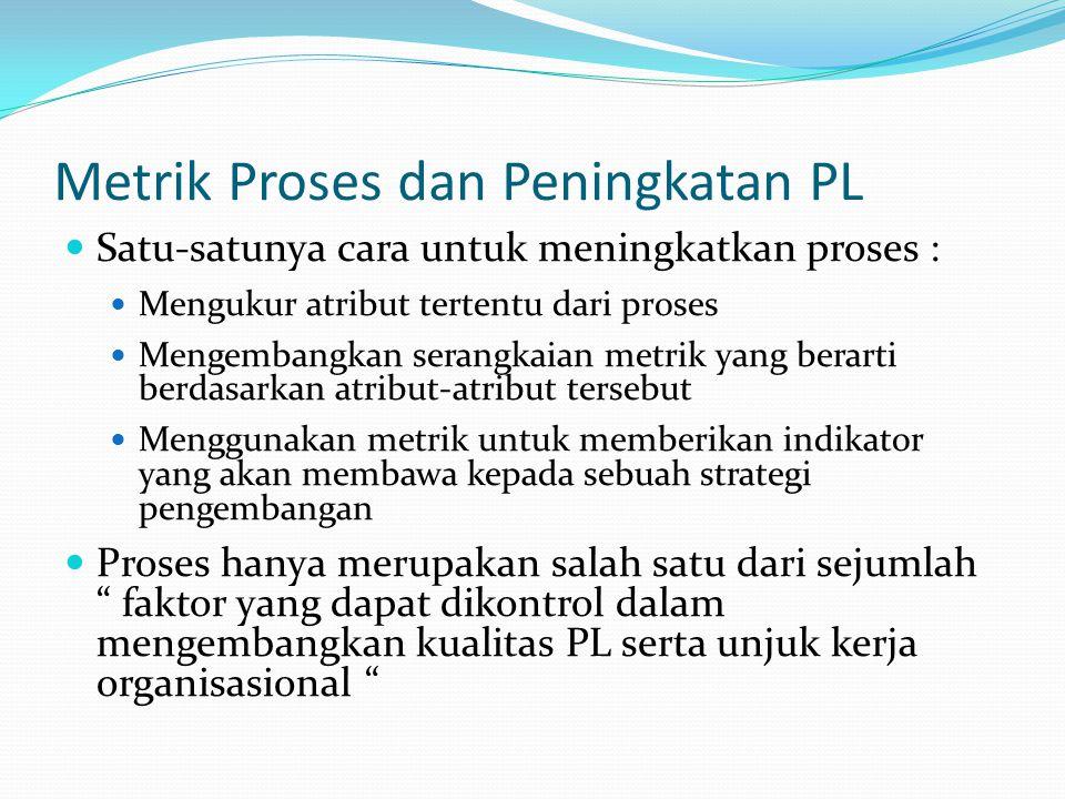 Metrik Proses dan Peningkatan PL