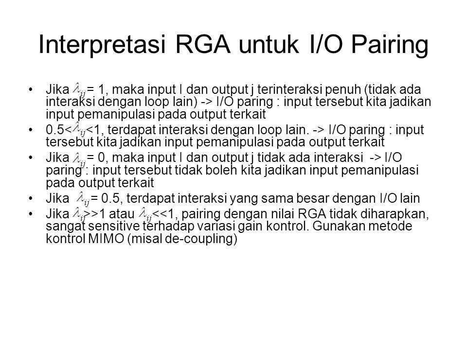 Interpretasi RGA untuk I/O Pairing