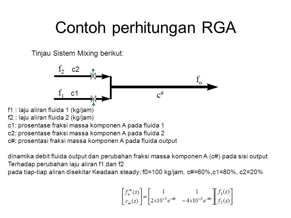 Contoh perhitungan RGA