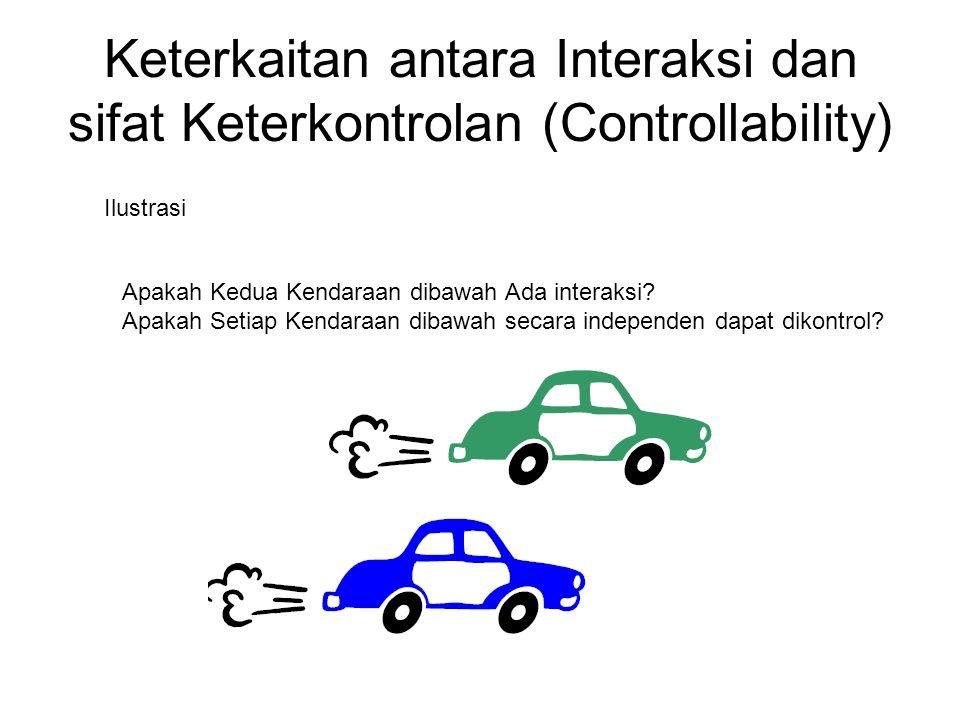 Keterkaitan antara Interaksi dan sifat Keterkontrolan (Controllability)