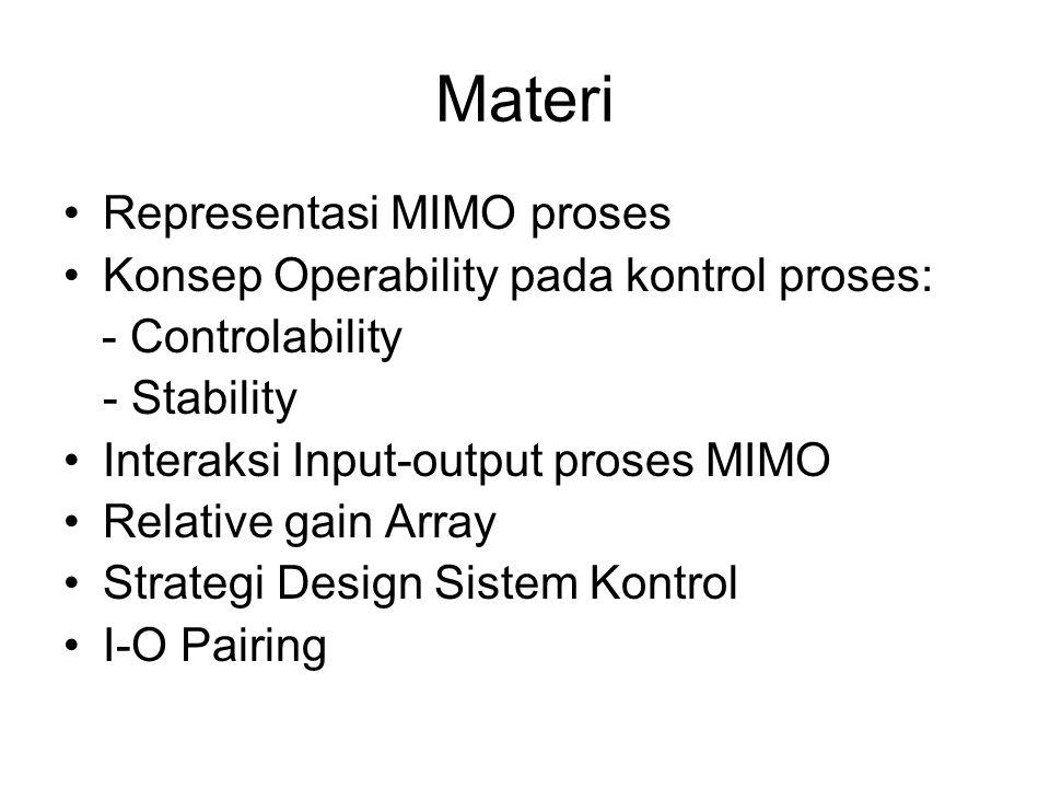 Materi Representasi MIMO proses