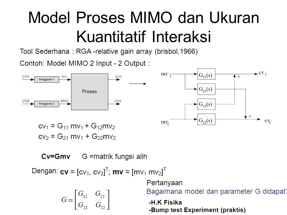 Model Proses MIMO dan Ukuran Kuantitatif Interaksi