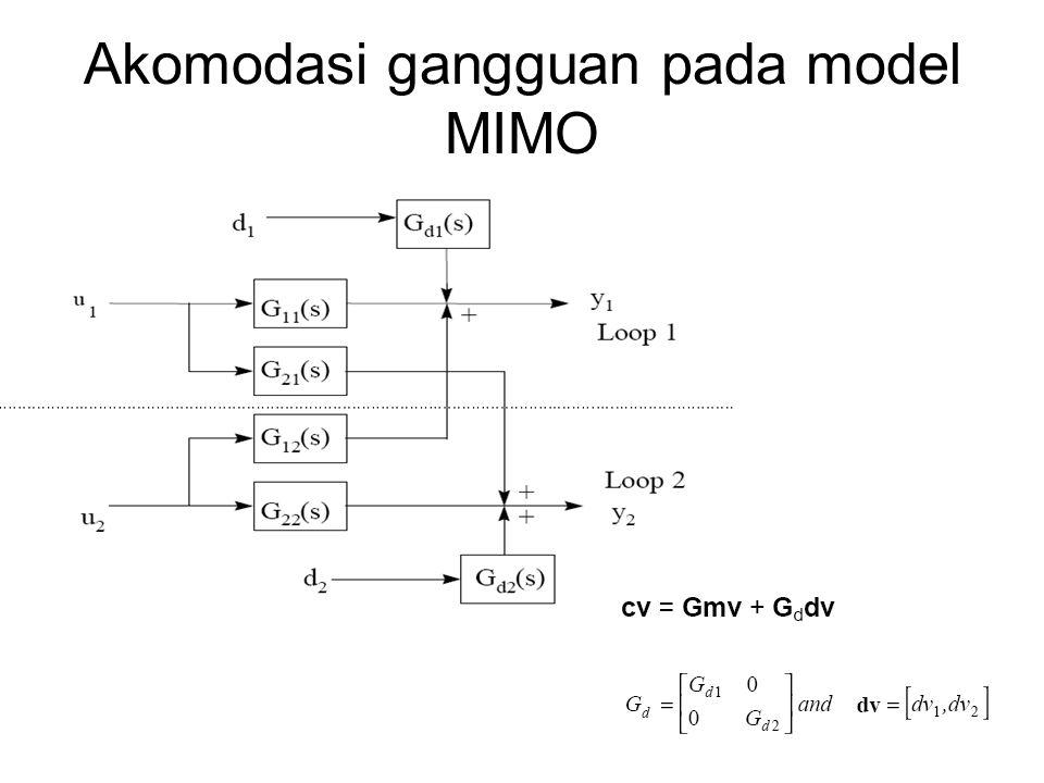 Akomodasi gangguan pada model MIMO