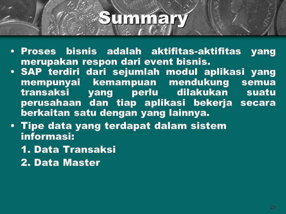 Summary Tipe data yang terdapat dalam sistem informasi:
