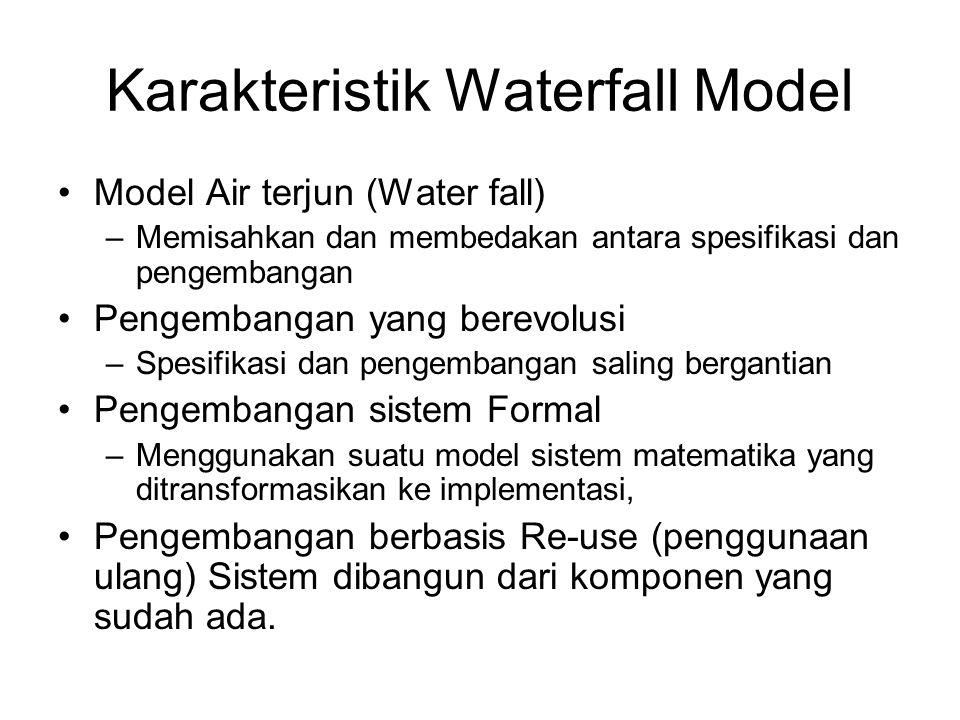 Karakteristik Waterfall Model