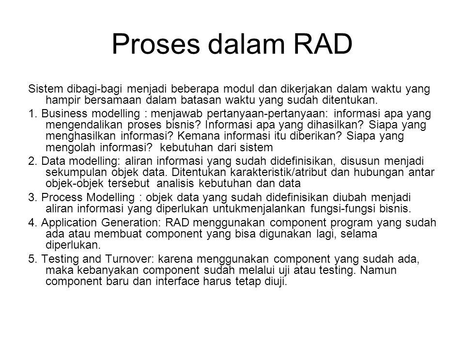Proses dalam RAD