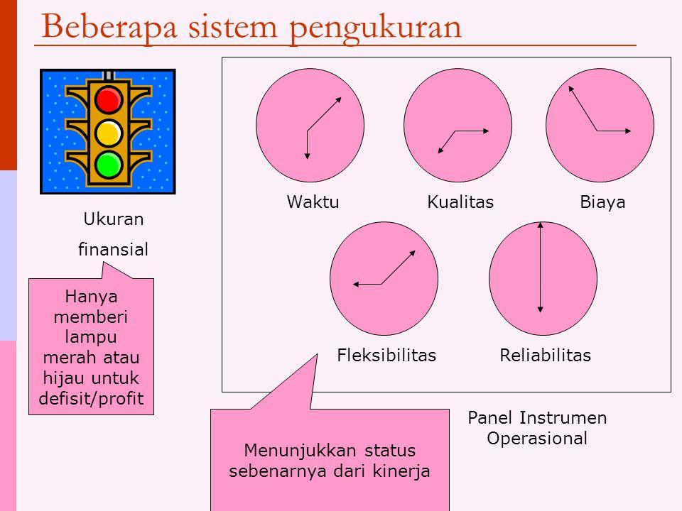 Beberapa sistem pengukuran