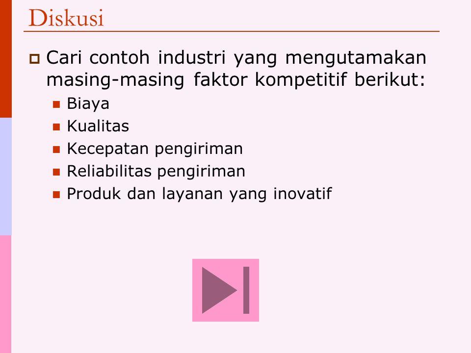 Diskusi Cari contoh industri yang mengutamakan masing-masing faktor kompetitif berikut: Biaya. Kualitas.