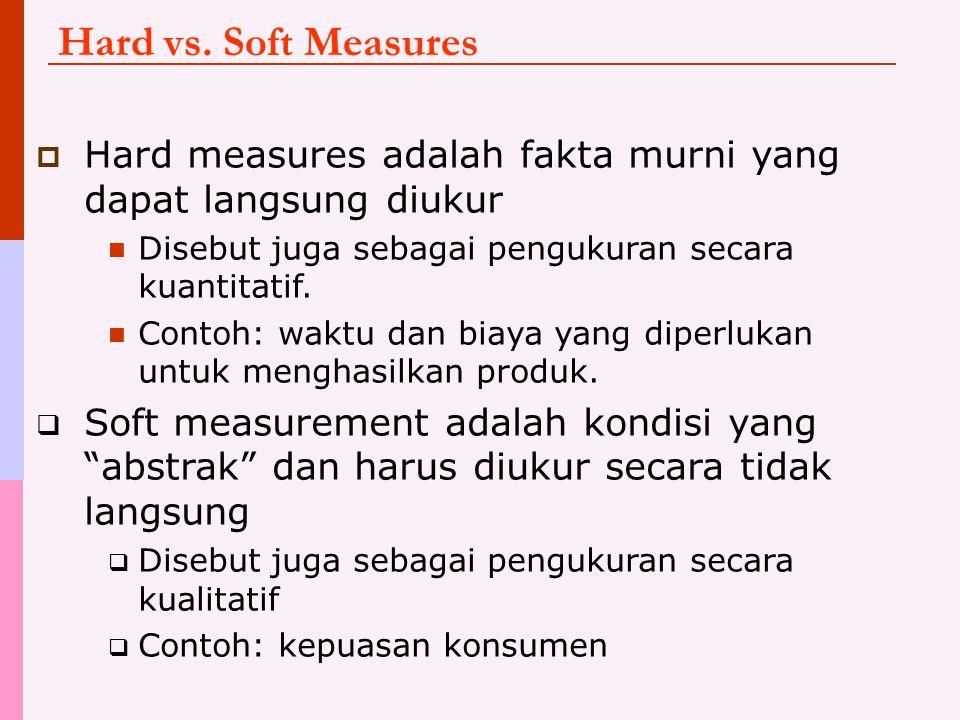 Hard vs. Soft Measures Hard measures adalah fakta murni yang dapat langsung diukur. Disebut juga sebagai pengukuran secara kuantitatif.