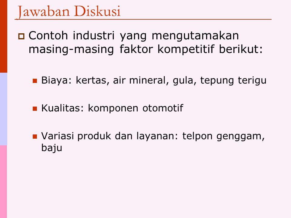 Jawaban Diskusi Contoh industri yang mengutamakan masing-masing faktor kompetitif berikut: Biaya: kertas, air mineral, gula, tepung terigu.