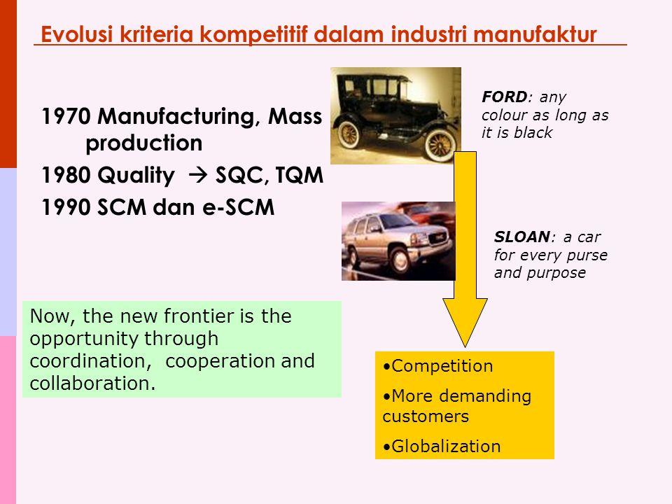 Evolusi kriteria kompetitif dalam industri manufaktur