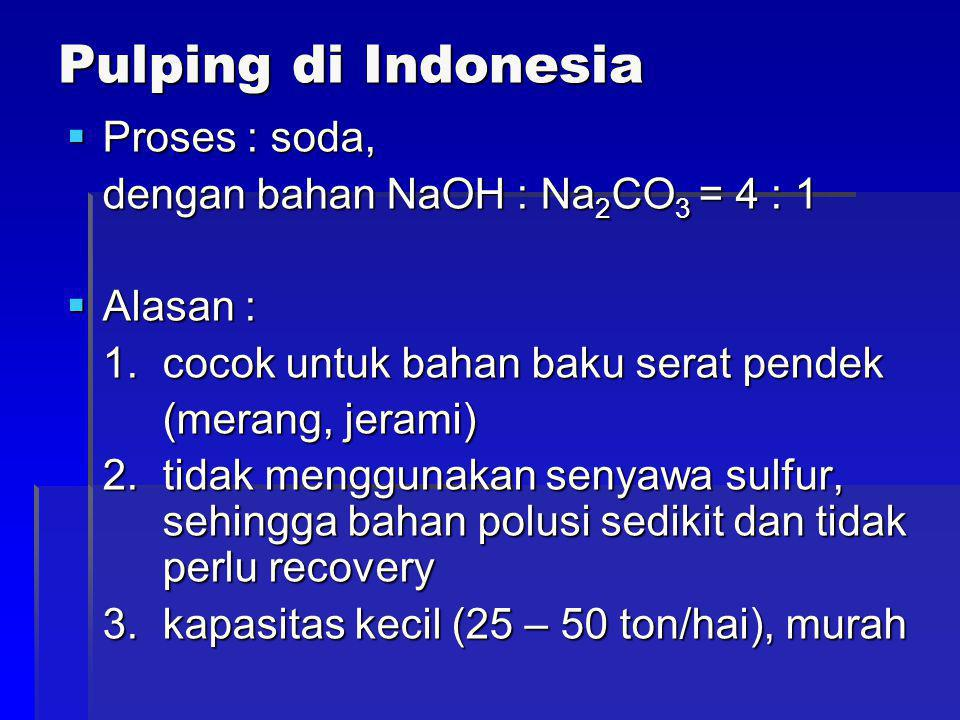 Pulping di Indonesia Proses : soda, dengan bahan NaOH : Na2CO3 = 4 : 1