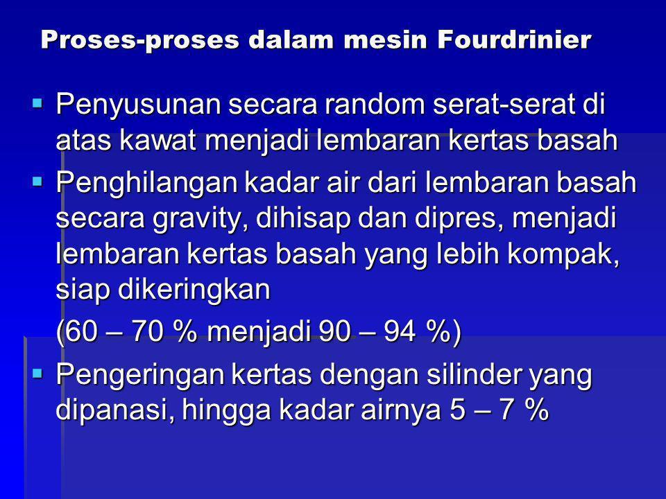 Proses-proses dalam mesin Fourdrinier