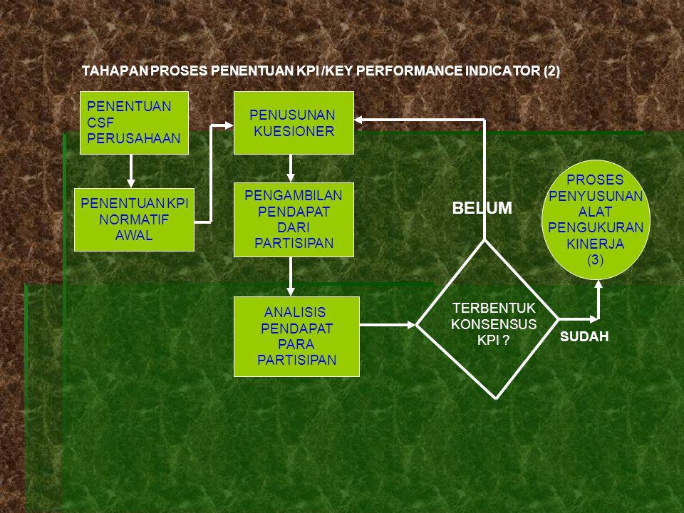 TAHAPAN PROSES PENENTUAN KPI /KEY PERFORMANCE INDICATOR (2)