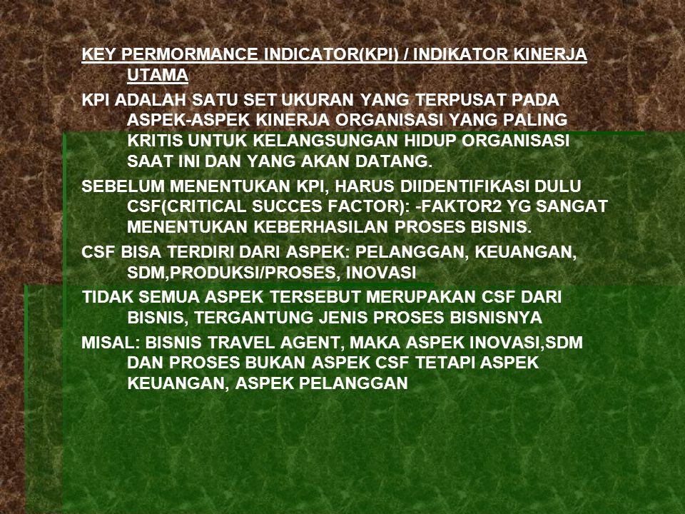 KEY PERMORMANCE INDICATOR(KPI) / INDIKATOR KINERJA UTAMA