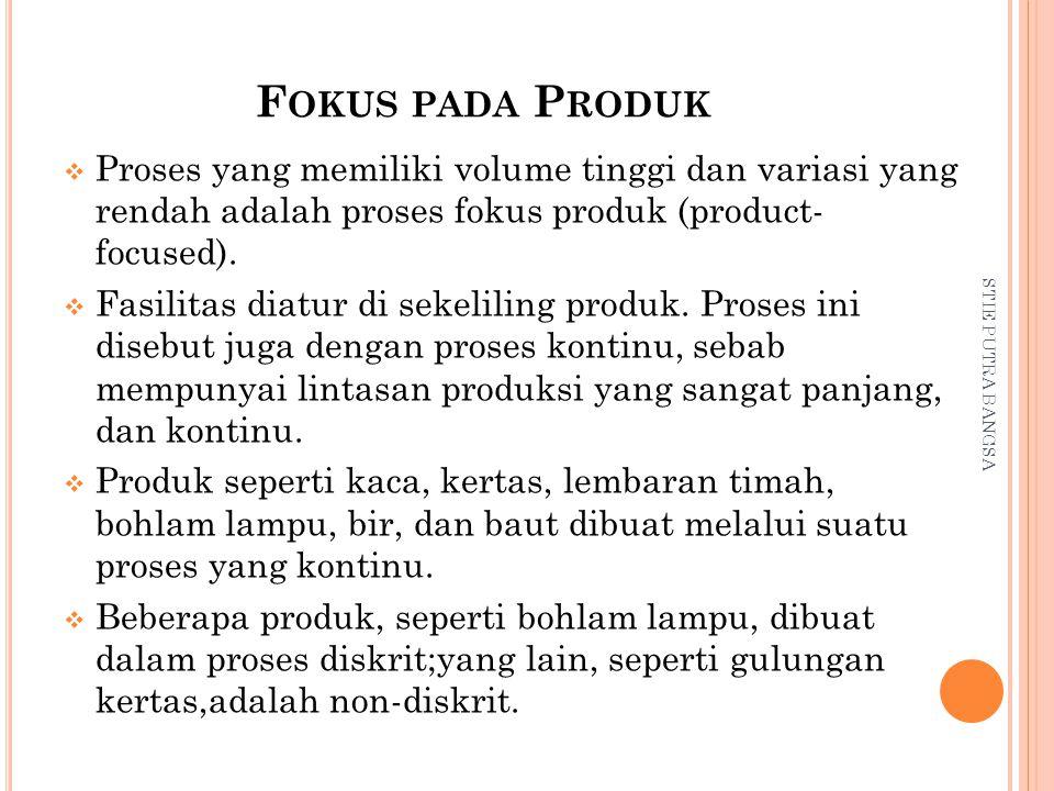 Fokus pada Produk Proses yang memiliki volume tinggi dan variasi yang rendah adalah proses fokus produk (product- focused).