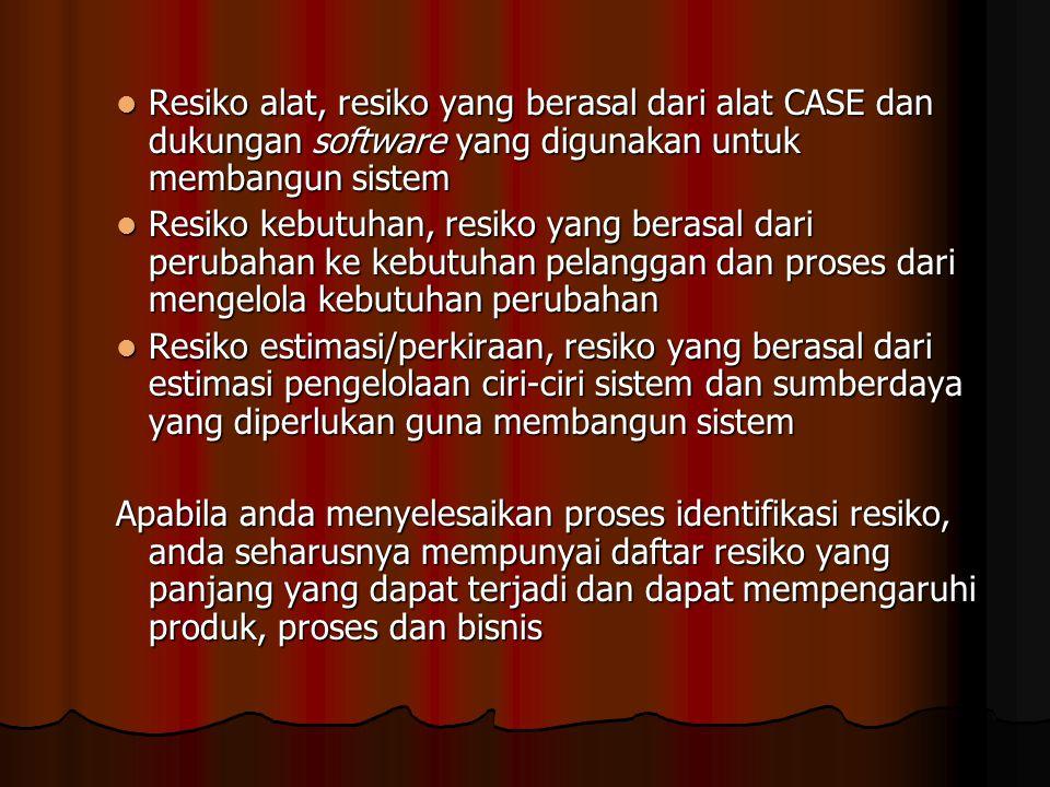 Resiko alat, resiko yang berasal dari alat CASE dan dukungan software yang digunakan untuk membangun sistem