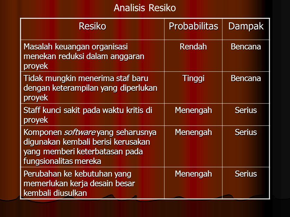 Analisis Resiko Resiko Probabilitas Dampak