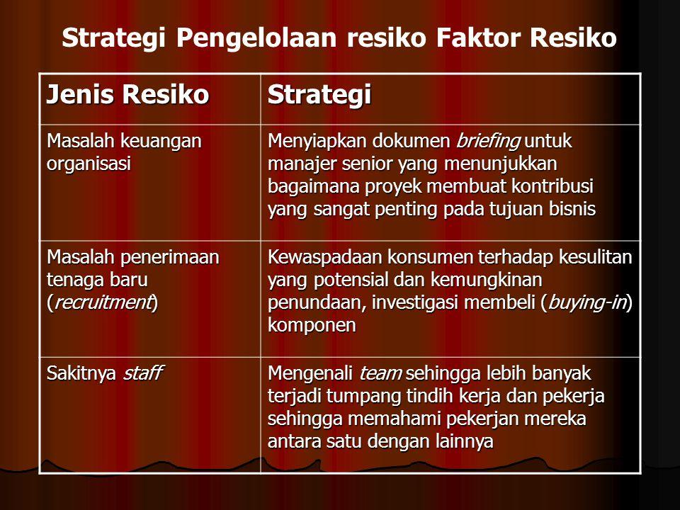 Strategi Pengelolaan resiko Faktor Resiko Jenis Resiko Strategi