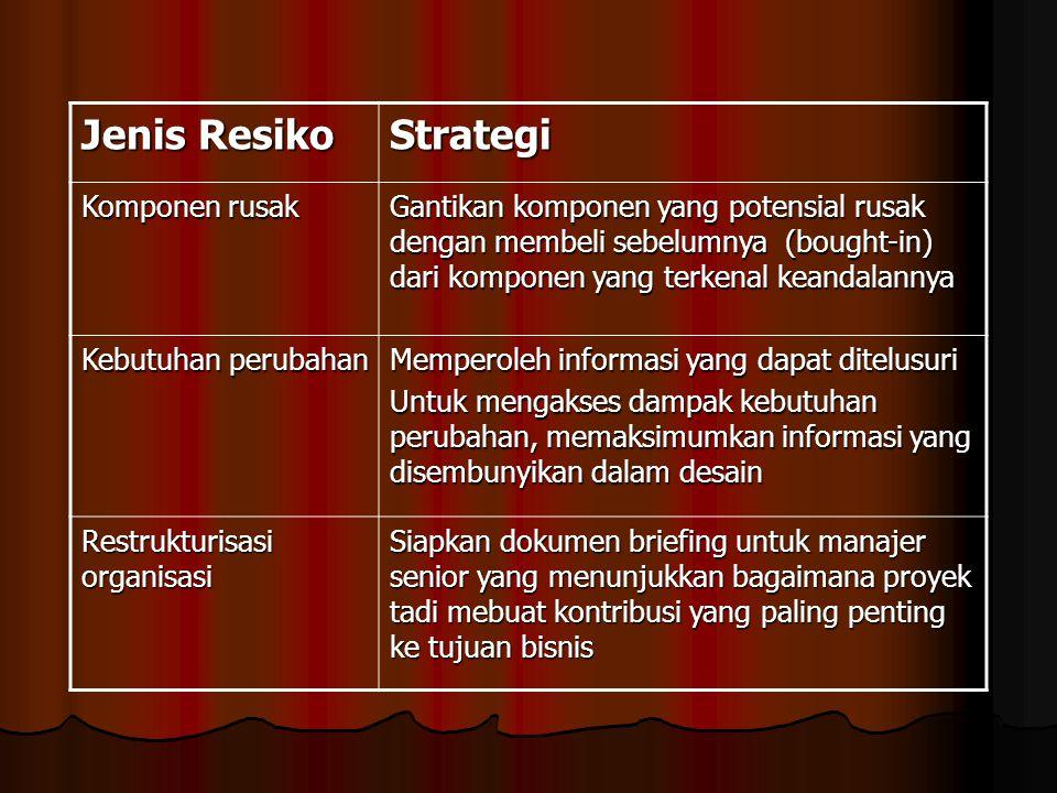 Jenis Resiko Strategi Komponen rusak