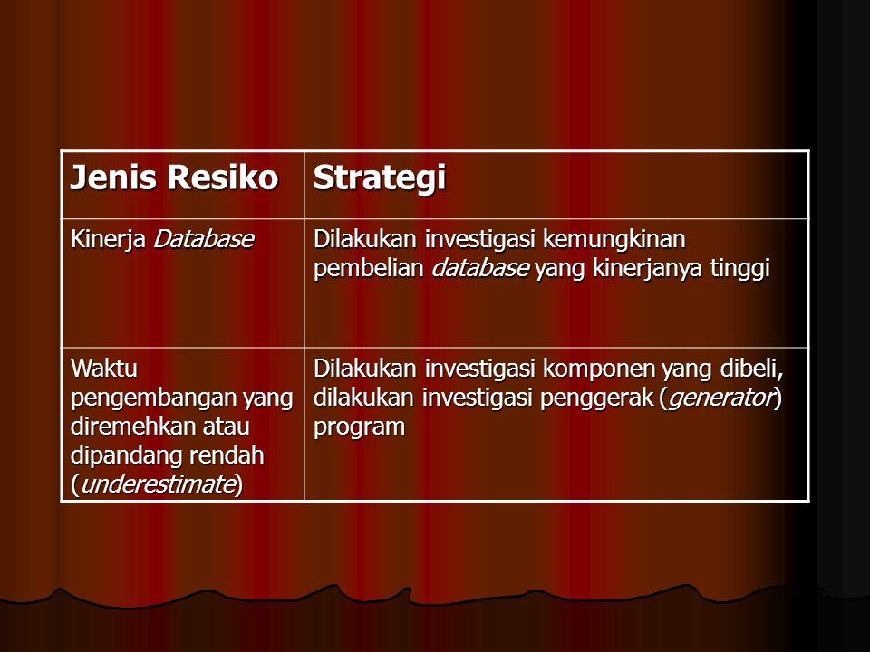 Jenis Resiko Strategi Kinerja Database