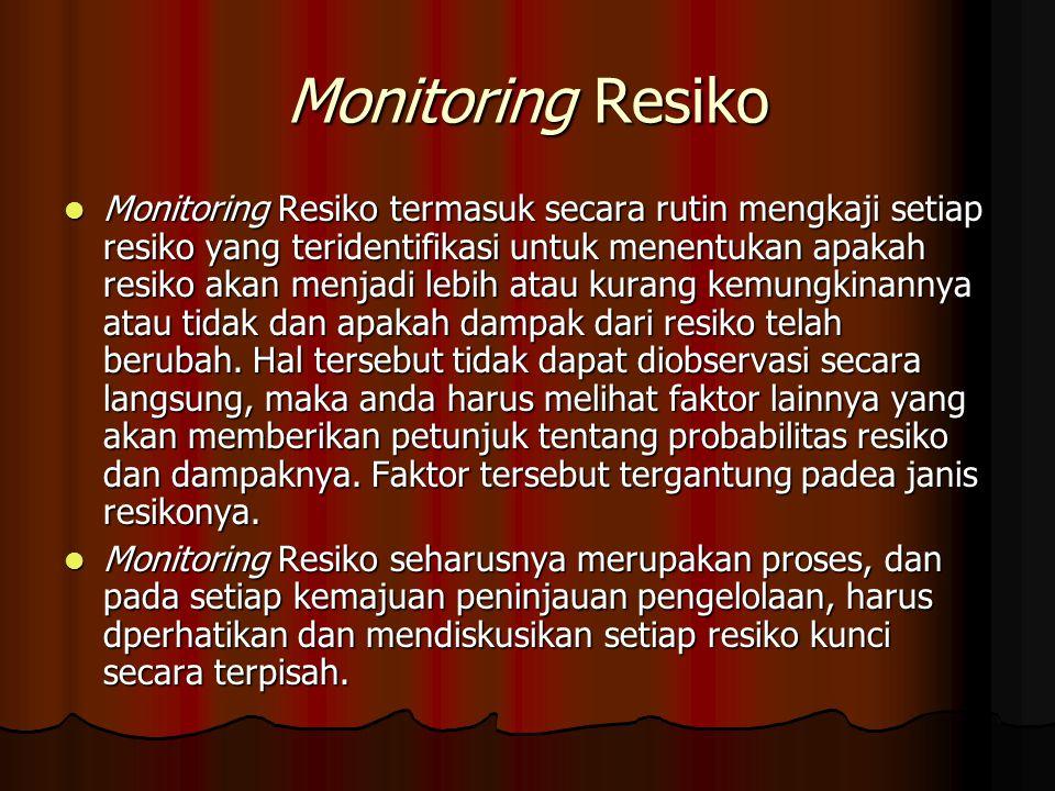 Monitoring Resiko