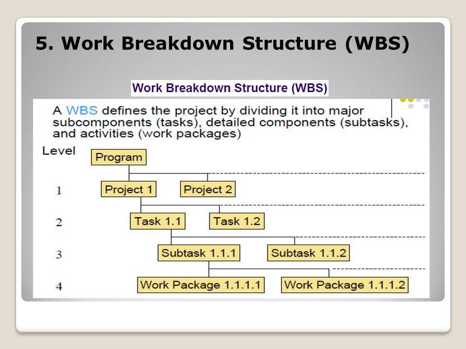 5. Work Breakdown Structure (WBS)