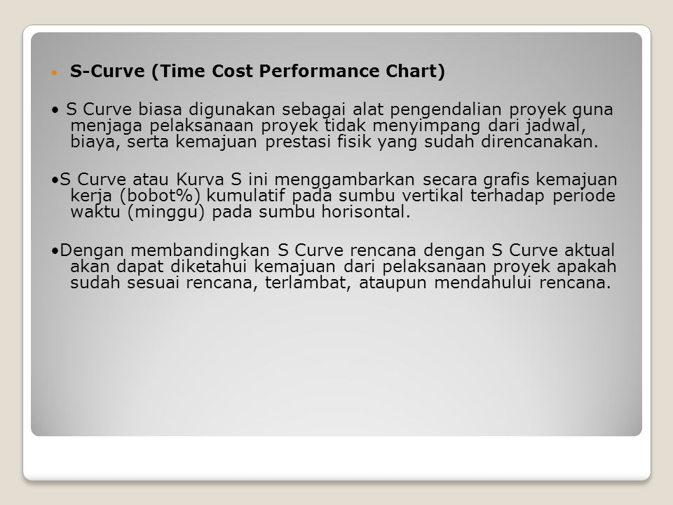 S-Curve (Time Cost Performance Chart)