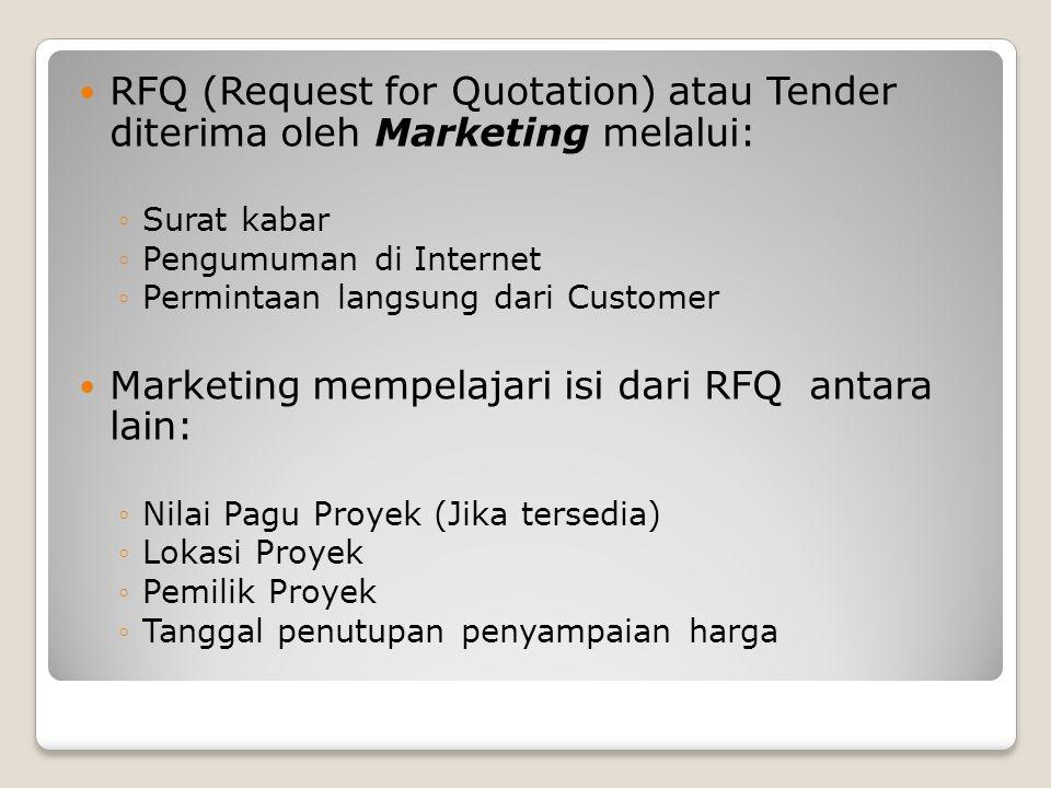 Marketing mempelajari isi dari RFQ antara lain: