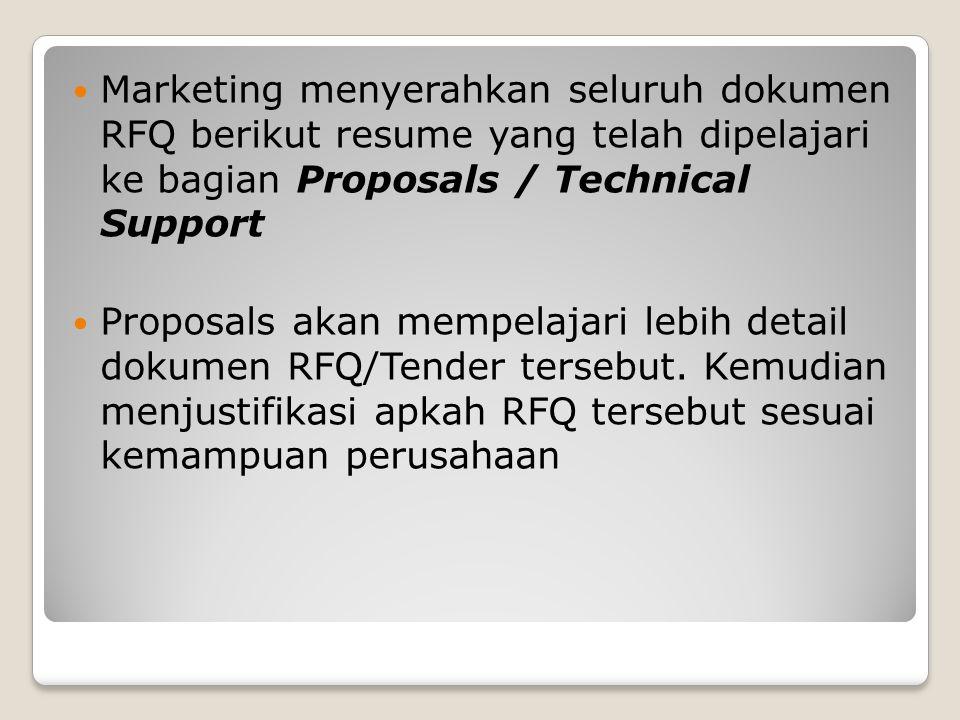 Marketing menyerahkan seluruh dokumen RFQ berikut resume yang telah dipelajari ke bagian Proposals / Technical Support