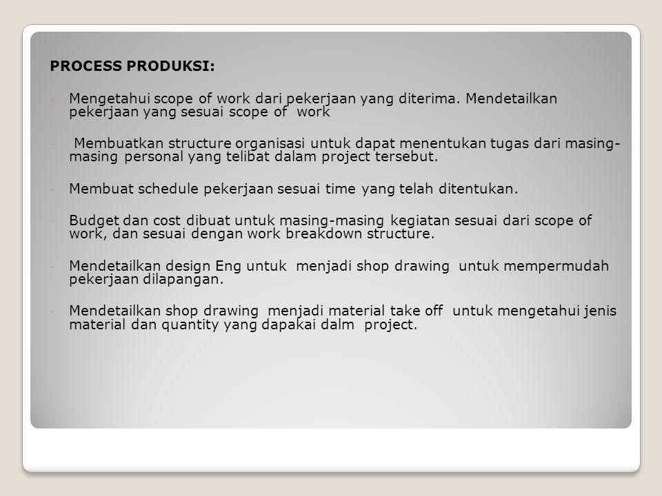 PROCESS PRODUKSI: Mengetahui scope of work dari pekerjaan yang diterima. Mendetailkan pekerjaan yang sesuai scope of work.