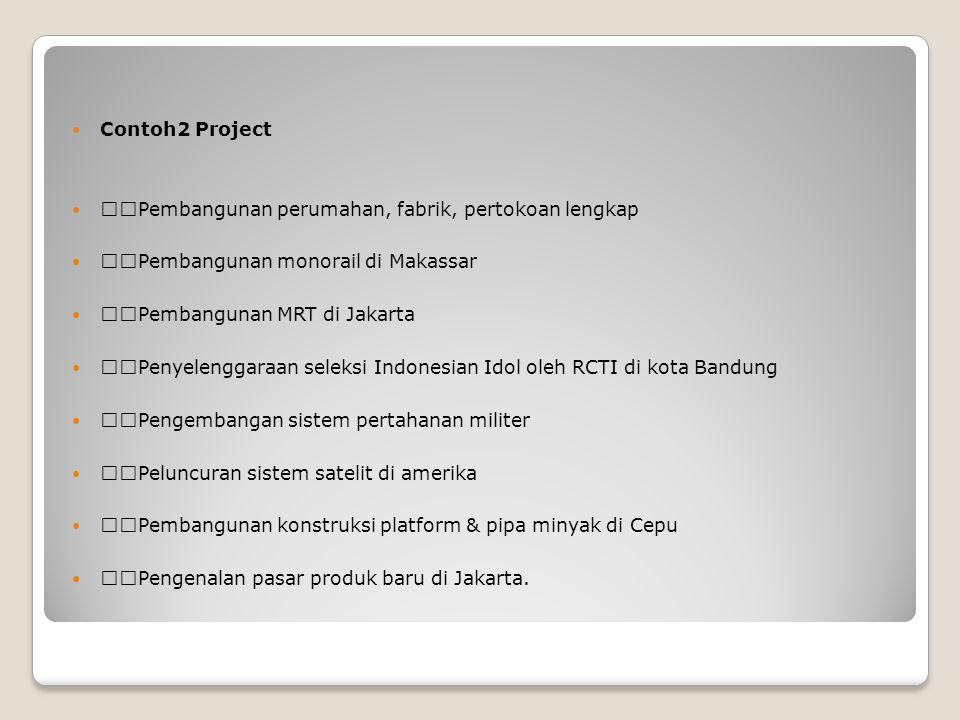 Contoh2 Project Pembangunan perumahan, fabrik, pertokoan lengkap. Pembangunan monorail di Makassar.