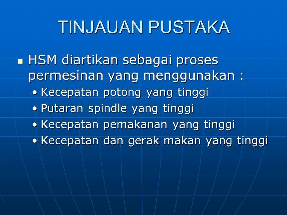 TINJAUAN PUSTAKA HSM diartikan sebagai proses permesinan yang menggunakan : Kecepatan potong yang tinggi.