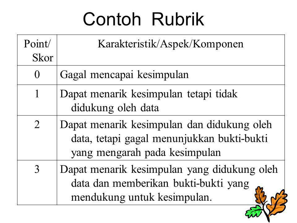 Karakteristik/Aspek/Komponen
