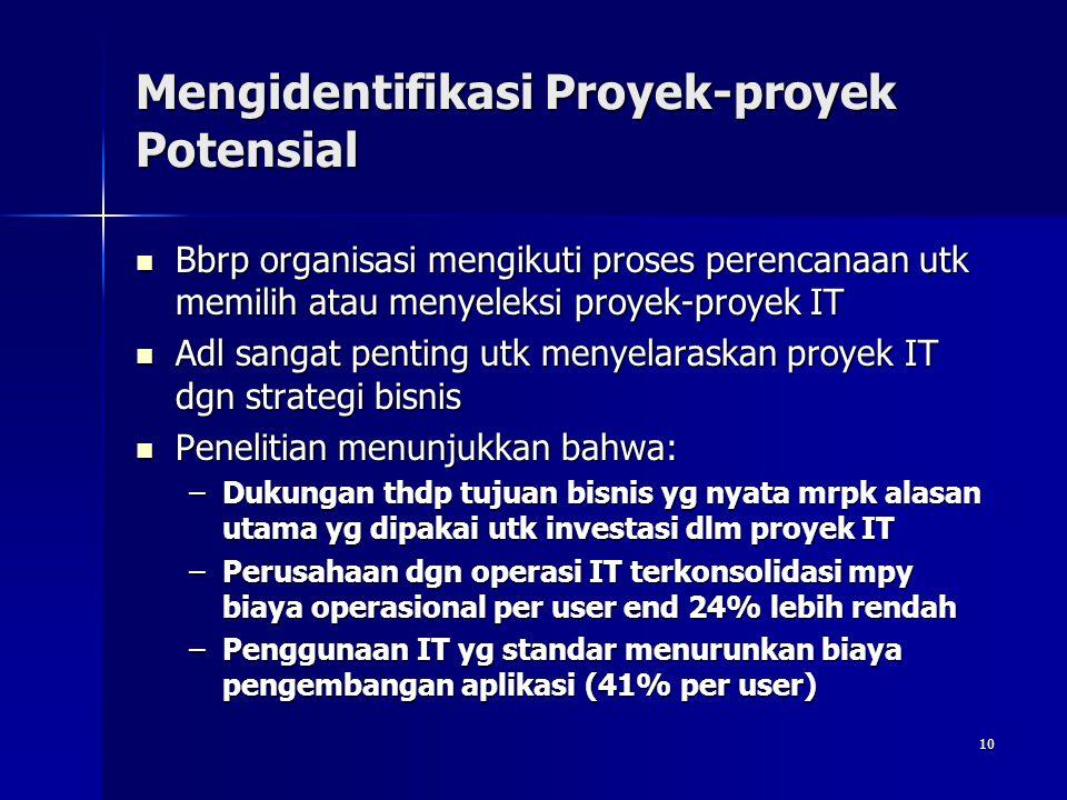 Mengidentifikasi Proyek-proyek Potensial